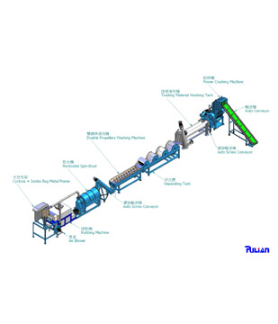 PP, PE Film Recycling Machine